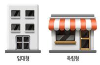 쇼핑몰창업TIP - 임대형 쇼핑몰과 독립형 쇼핑몰 비교